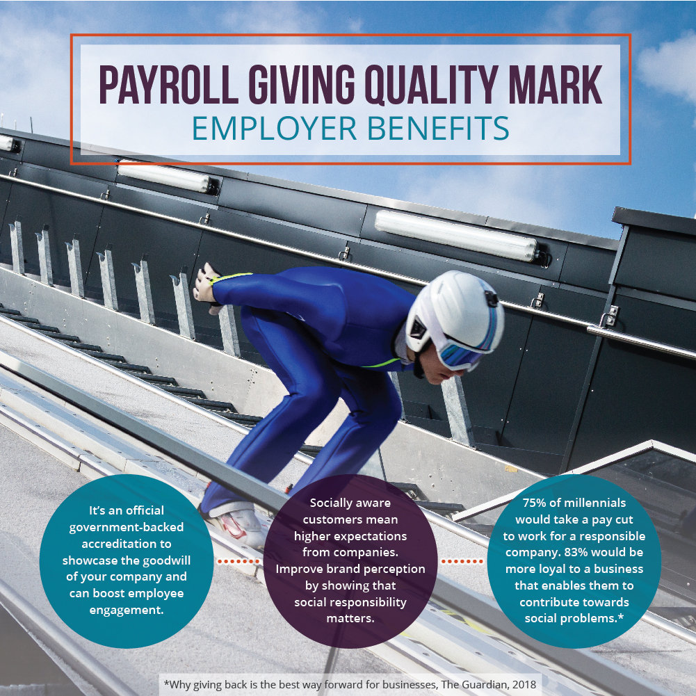2402S_PGQM 2018_Employer benefits infographic-v3_WEB_310518