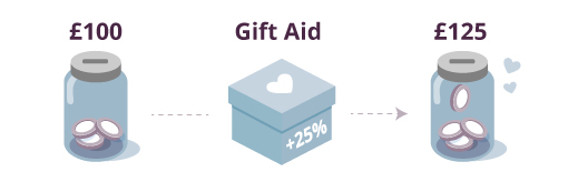Gift_Aid_Infographic
