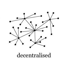 Decentralised (275)