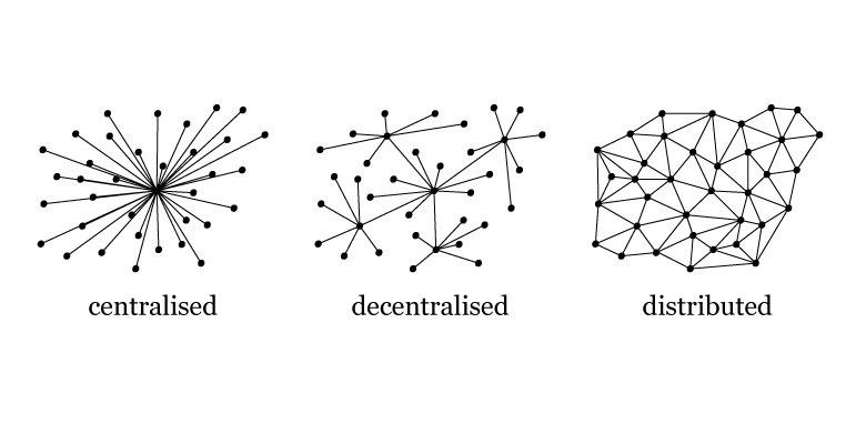 Decentralised (web opt)