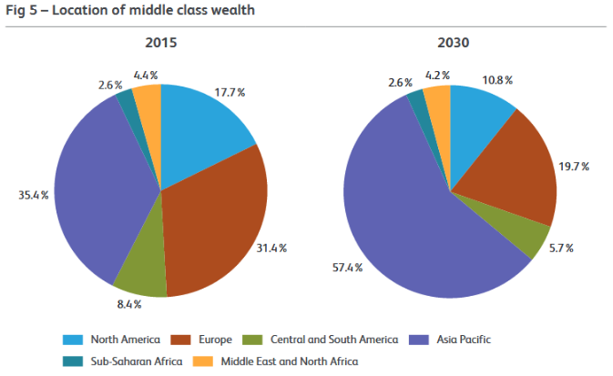 GGG 1 Fig 5 location of middle class wealth