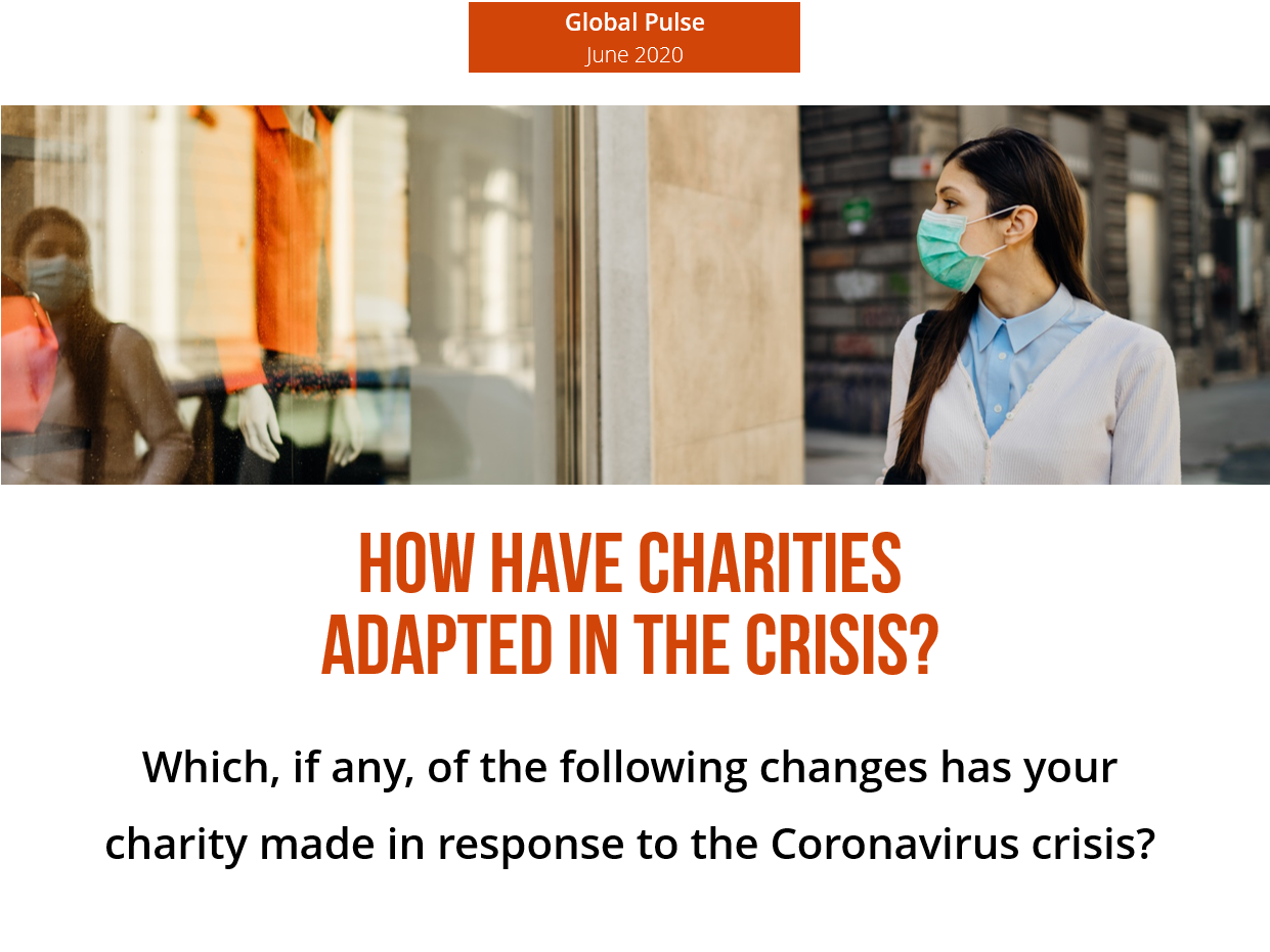 Poll 3 - How Have Charities Adapted to the Crisis