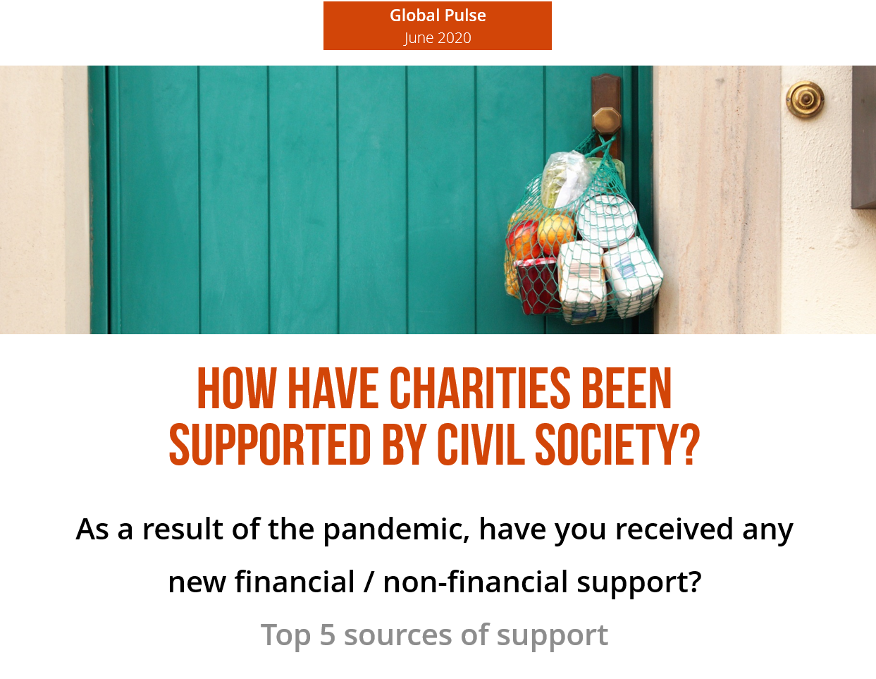 Poll 4 - How has Civil Society supported Charities?