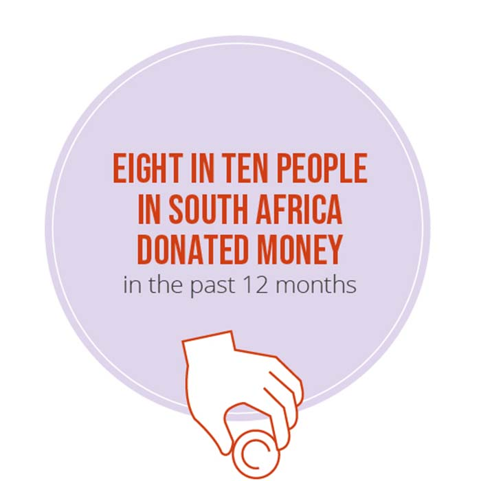 8 in 10 people in South Africa donated money in the past 12 months
