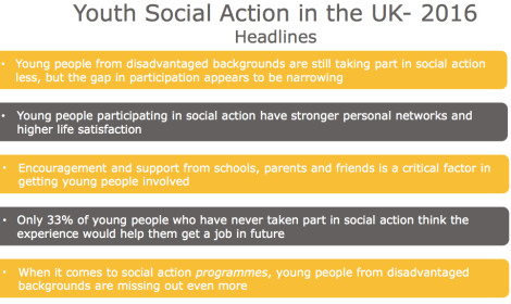 YouthSocialAction-Diagram