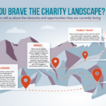 Charity Landscape 2019 thumbnail